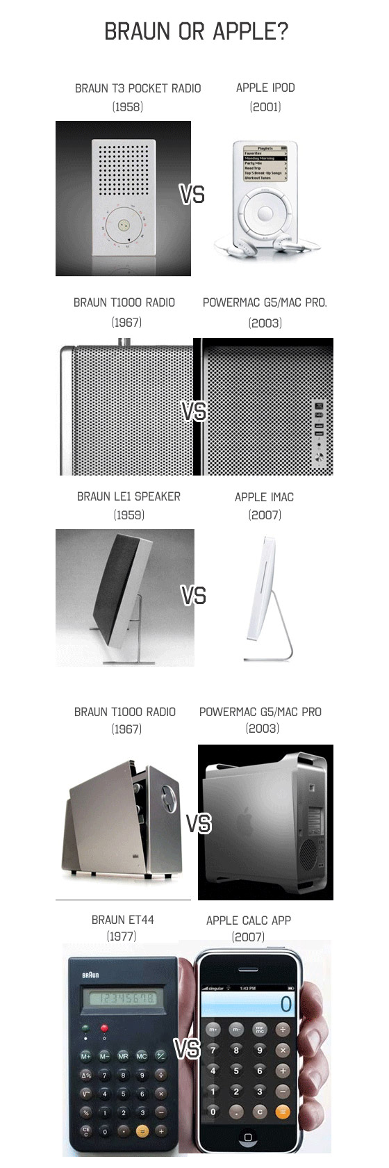 Apple ou Braun
