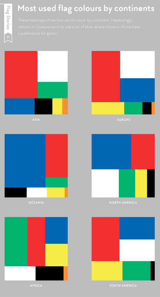 flags-colors