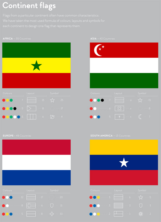 flags-continent