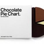 Chocolate editions