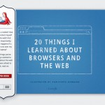 20 coisas que aprendi sobre a Internet