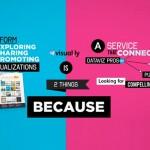 Uma rede de infográficos
