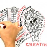 RSA Animate: vídeos para criativos