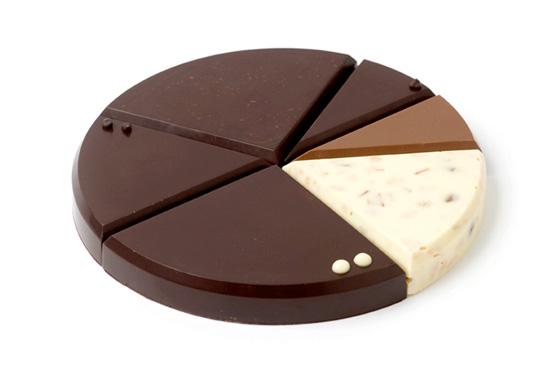 chocolat factory 1