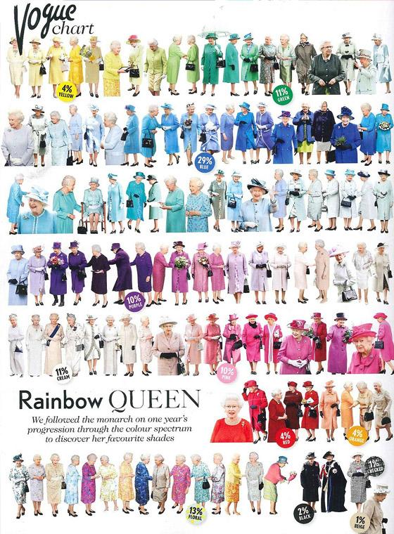 pantone queen vogue