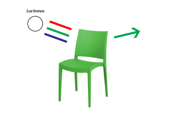 cores-verde