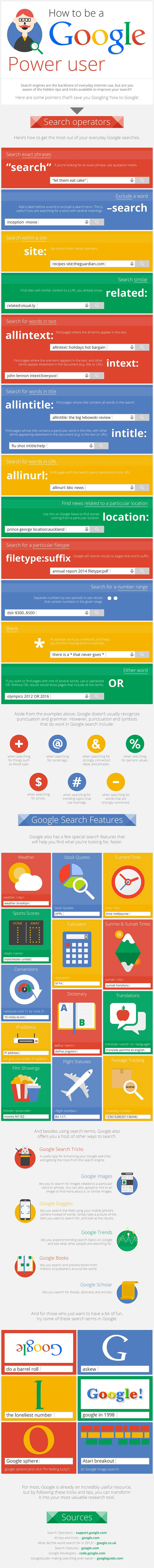 google infográfico
