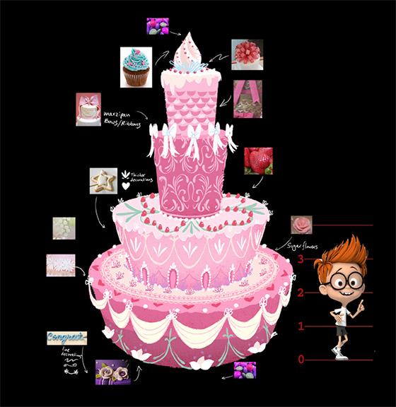 Painel de referências para o bolo presente na animação.