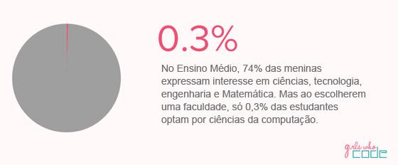 girls-code-infografico