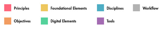 tabelaperiodica-categorias