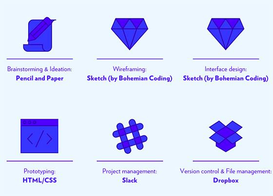 tools-design1