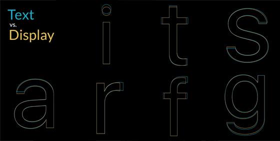 sanfrancisco-text-display