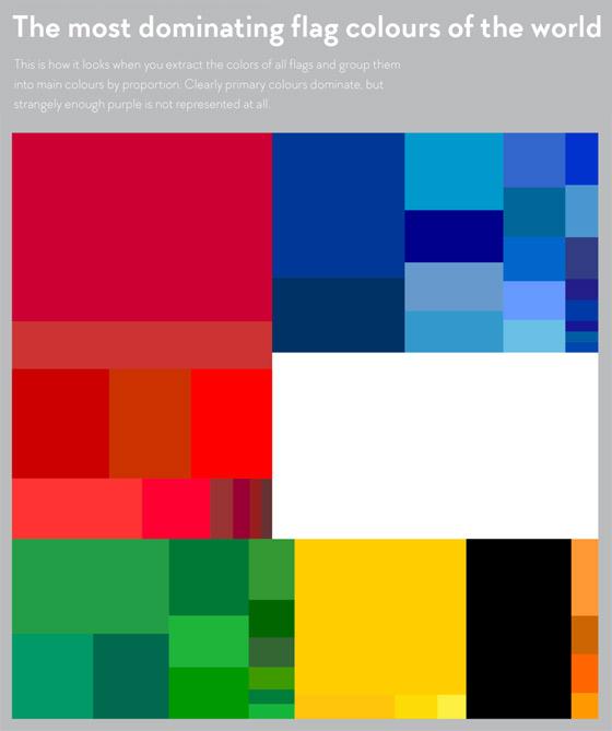 flags-colours