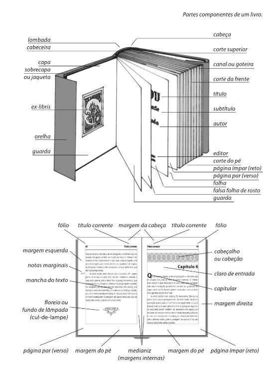 """Iamgem retirada do livro """"Tipografia e design gráfico"""", de Joaquim da Fonseca."""
