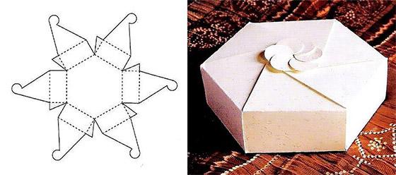 molde-caixa